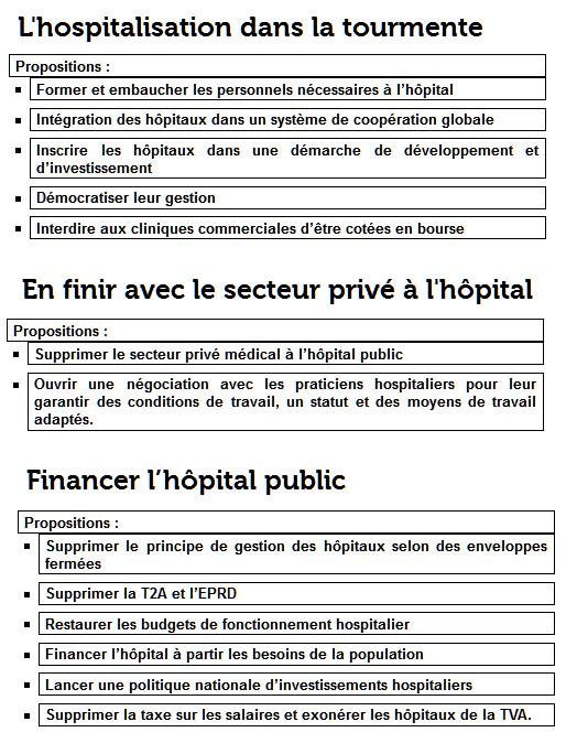 Le site ressource de la commission santé du PCF
