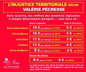 L'injustice territoriale ile de France idf